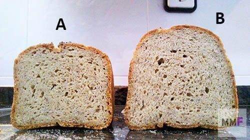 miga de los dos panes