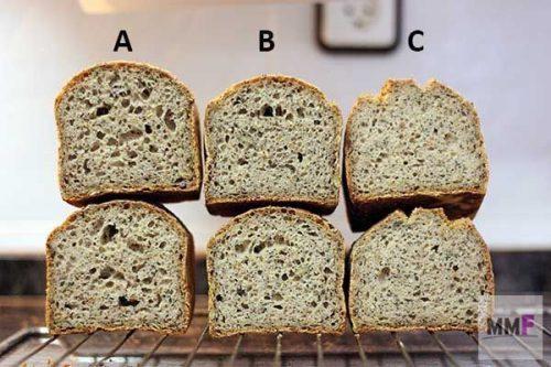 miga de los panes