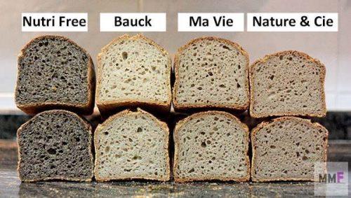 miga de los 4 panes. el Bauck es el mas apuntado