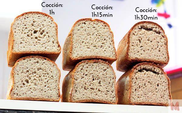 Cueva en el pan sin gluten por exceso de horneado